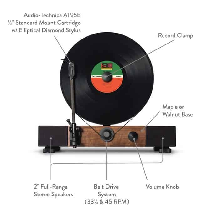 Floating Record